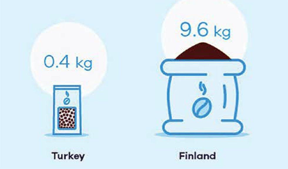 Price Stir Tea Amp Coffee Industry International Stir Is