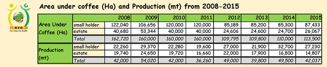 17i3_CHART_Kenya production_1000.png