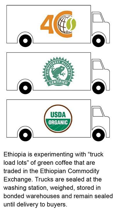 17i3_Ethiopia_chart.jpg