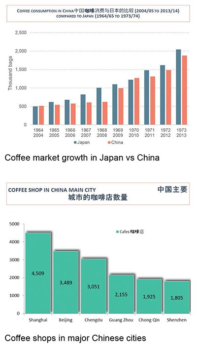 17i5_China_Starbucks_graphic_1.jpg