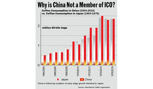 STiR_1i82_China_ICO.jpg