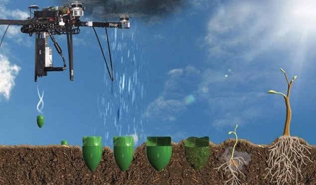 The Payoffs of Precision Agriculture