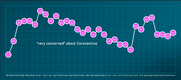 CHART-Datassential-Definitely Concerned about Coronavirus.png