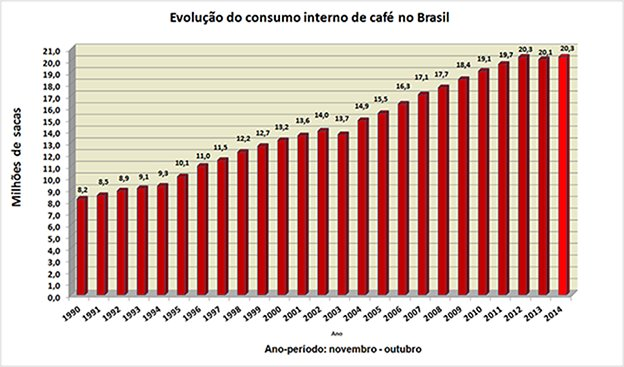 Brazil's Indomitable Domestic Market