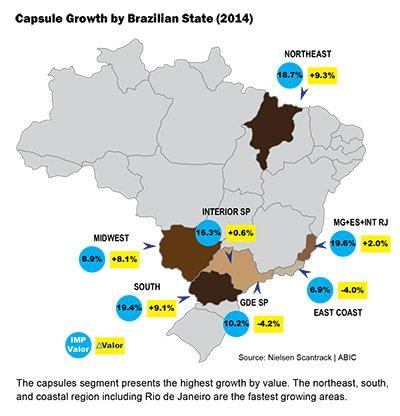 Brazil's Indomitable Domestic Market