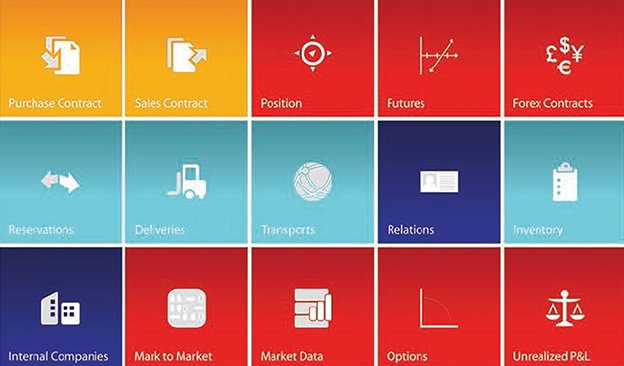 Mobile Commodity Trading Software