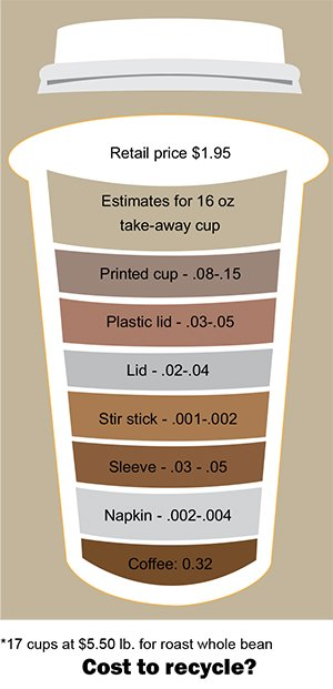 cup-graphic-15i5.jpg